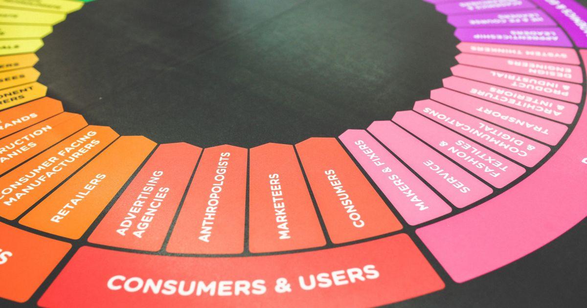 Tools, wie Customer Relationship Managementsysteme (CRM), bieten Unterstützung. Doch wie sinnvoll sind webbasierte CRM für KMU?